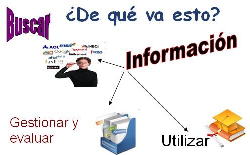... gestión Infor...